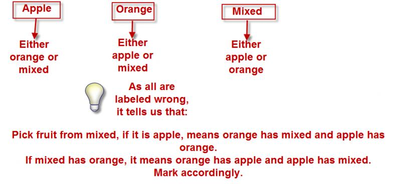 Find the correct boxes-7-6-2010-3-03-58-pm-jpg